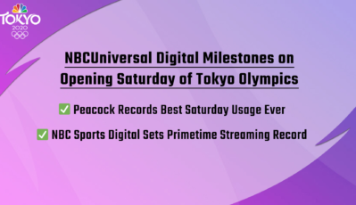 Peacock Records Best Saturday Usage Ever & NBC Sports Digital Sets Primetime Streaming Record